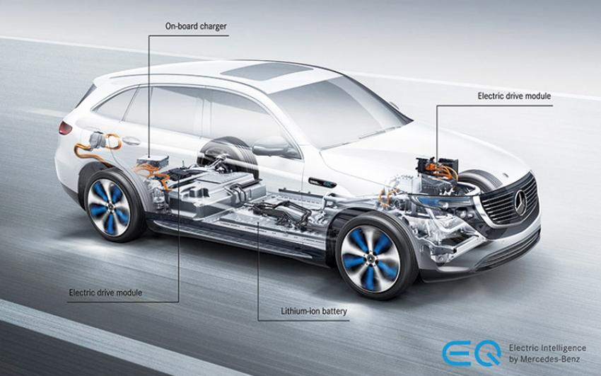 Enel-Codensa y Mercedes-Benz se unen a la movilidad sostenible con el lanzamiento de la plataforma EQ