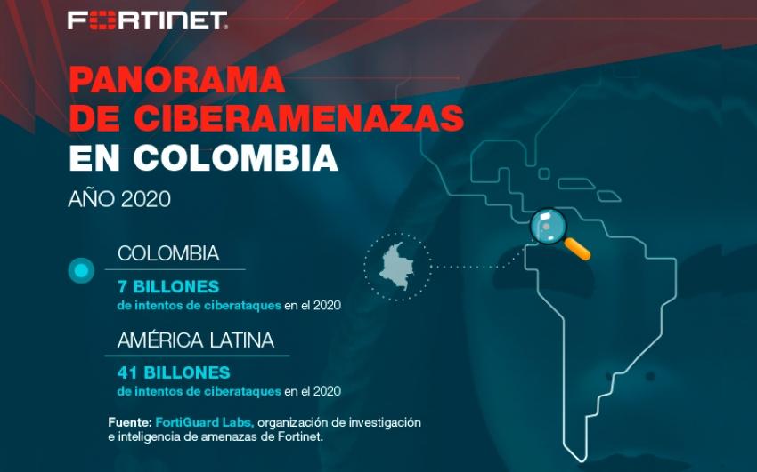 Más de 7 billones de intentos de ciberataques afectaron a Colombia en 2020