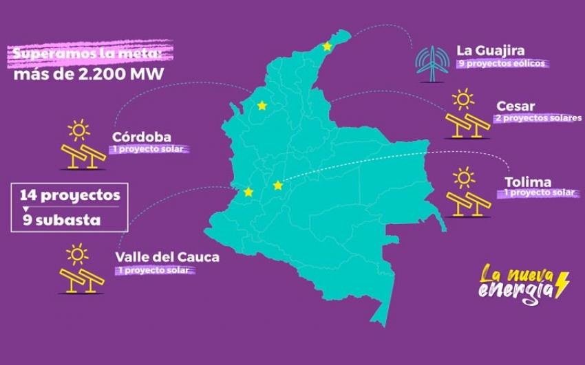 """Ministra de Energía de Colombia asegura: """"Este es sólo el inicio de la gran revolución de las energías renovables"""""""