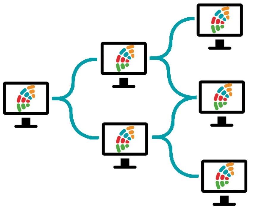 WOCU: innovadora plataforma de monitorización para el sector eléctrico