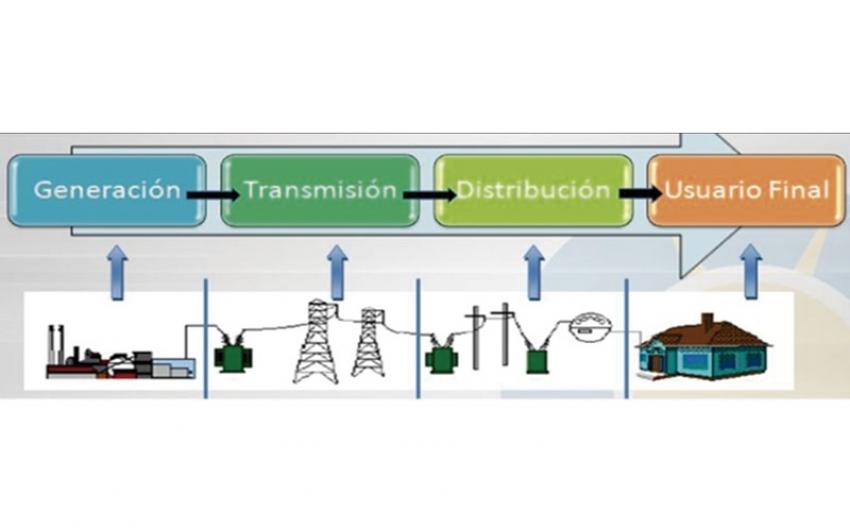 La eficiencia energética para un crecimiento sostenible